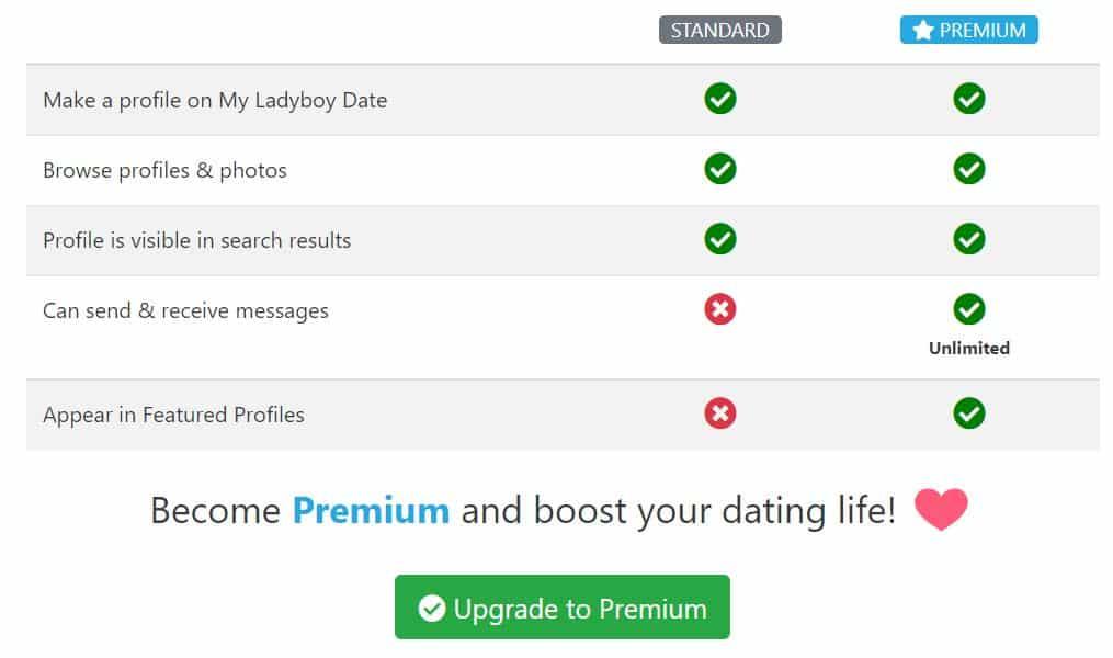 My Ladyboy Date member plan