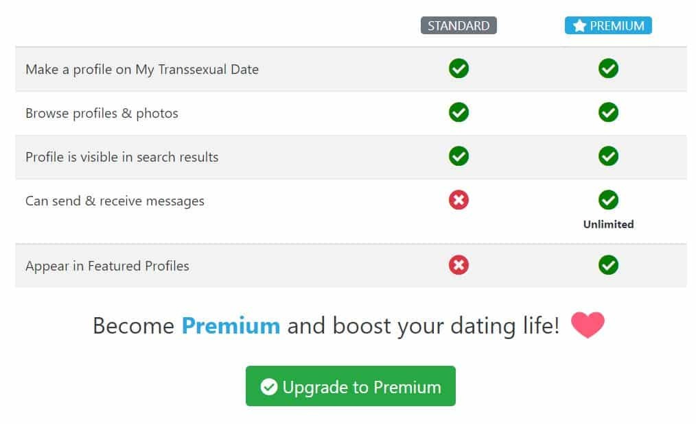 My Transsexual Date member plan